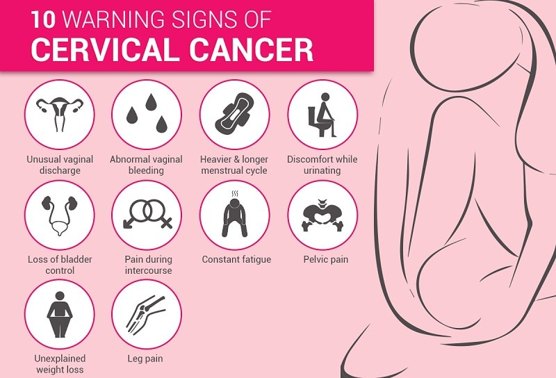 Watch Out For These 10 Signs Of Cervical Cancer  Sunrise. Girl Symptom Signs. Free Printable Alphabet Lettering. Red Sox Banners. Home Search Banners. Vinyl Wall Murals Nature. Skate Logo. Crooked Signs Of Stroke. Xmax Decals